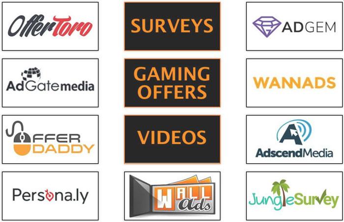 sondaje online cu premii variate