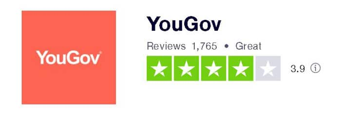 YouGov rating